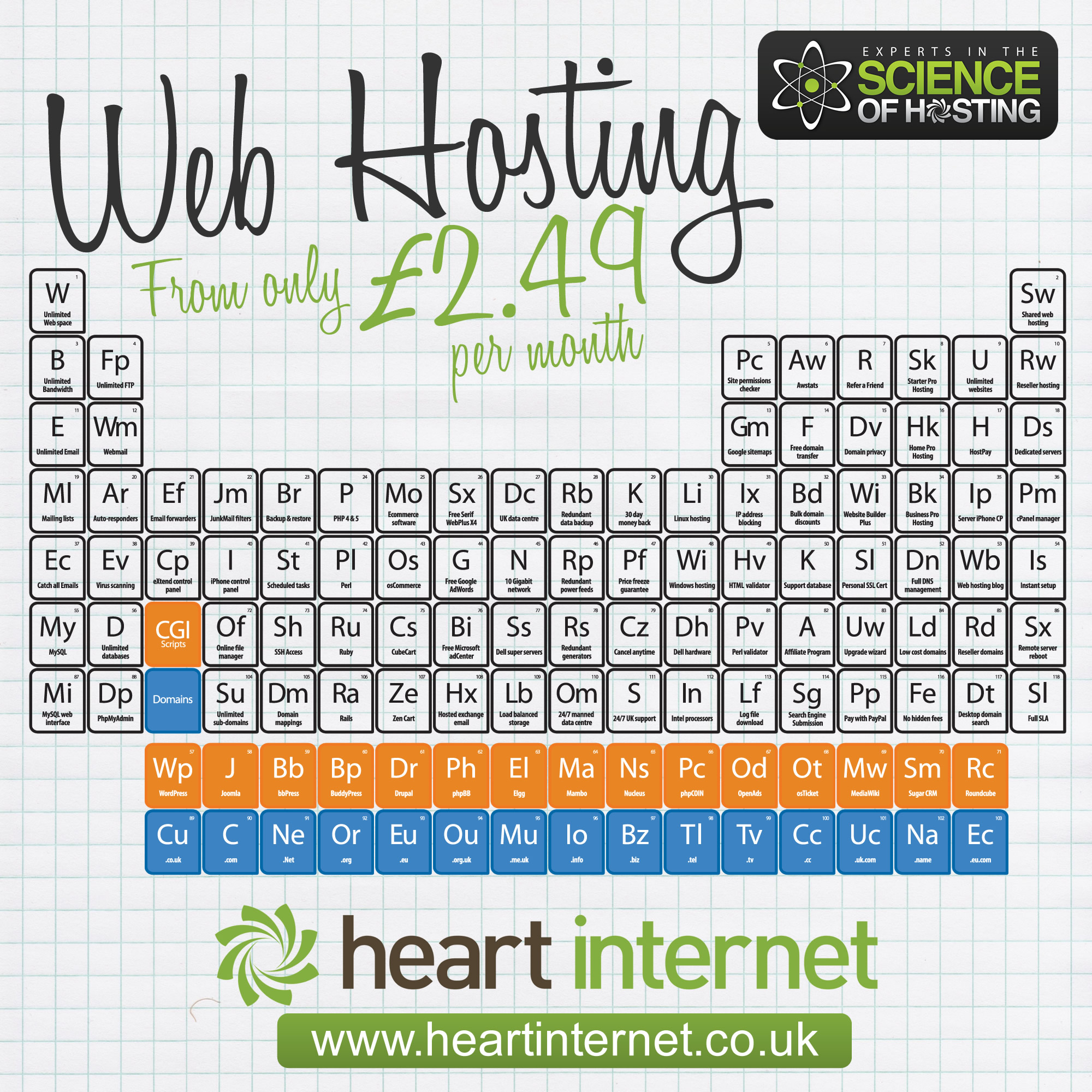 The periodic table of web hosting interes things pinterest the periodic table of web hosting gamestrikefo Images