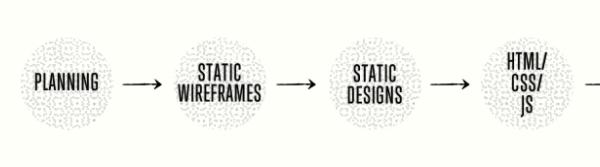 improve-your-design-workflow18