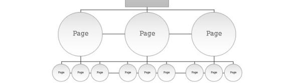 improve-your-design-workflow3