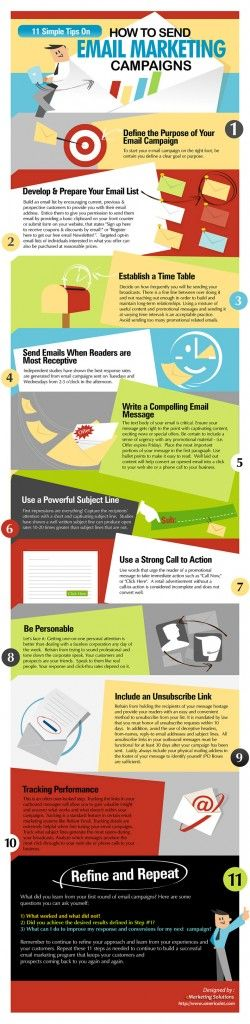 10 of the best email marketing infographics - Heart Internet Blog ...