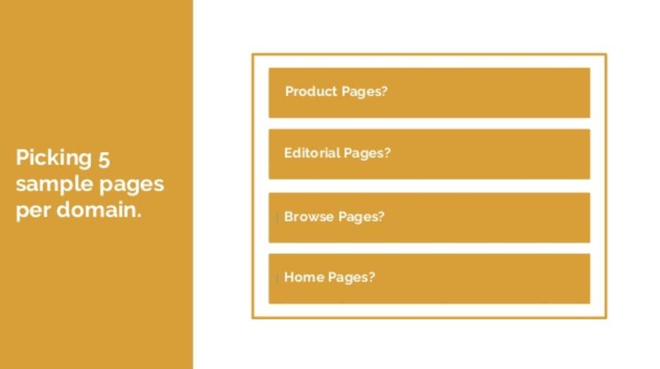 Slide showing a detail from Zee Hoffman Jones's SearchLove presentation
