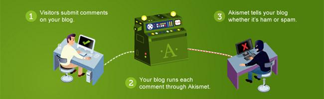Akismet WordPress plug-in banner