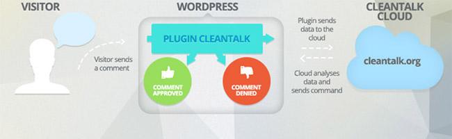 Antispam by Cleantalk WordPress plug-in banner