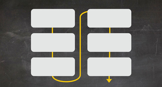 The flow of boxes in Flexbox using columns