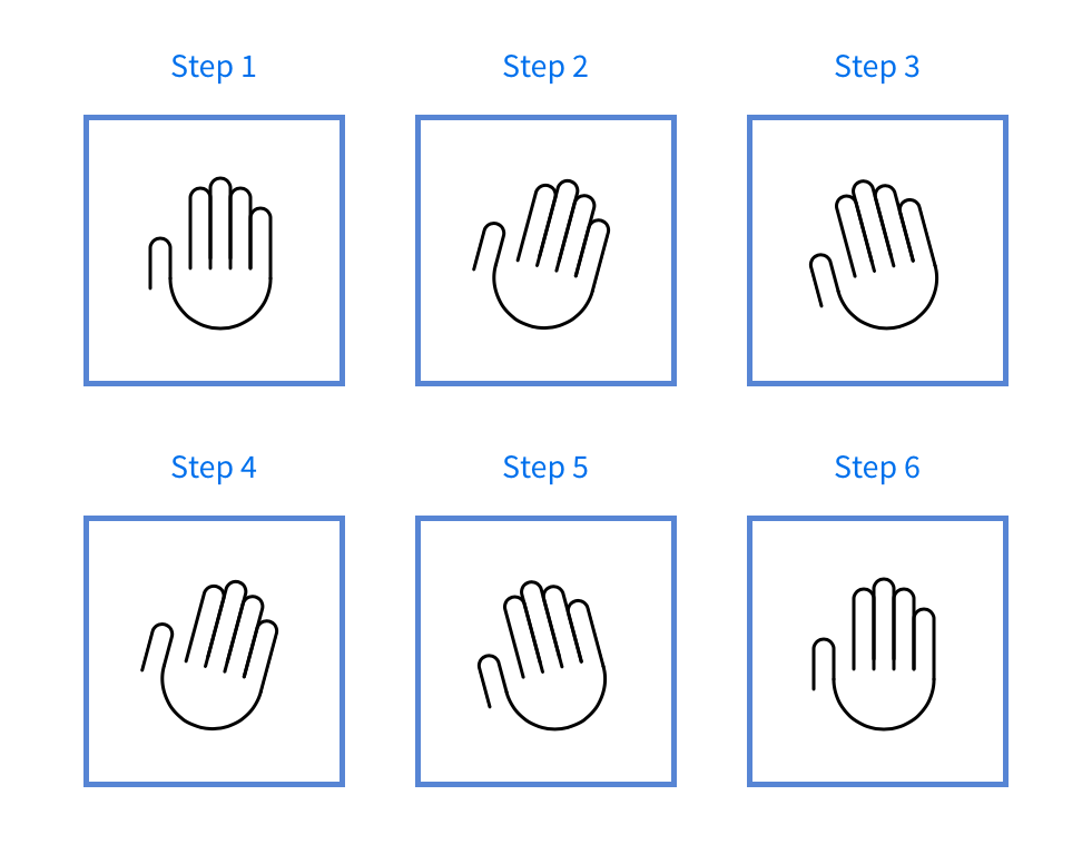 Six different states for the hand to set up the animation