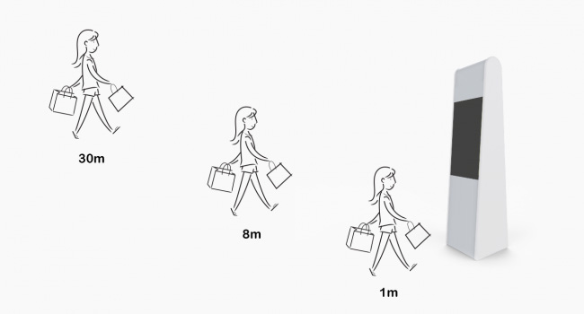 Illustration showing a person walking towards a visual display and how perception might change based on the distance away