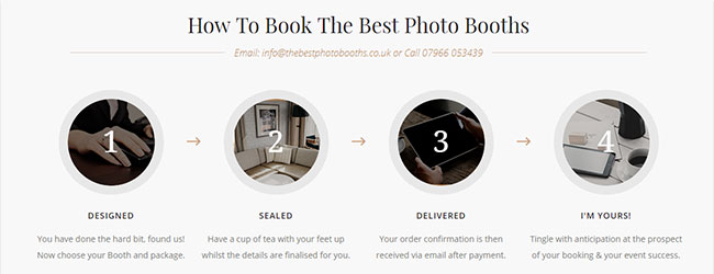 A section of the site explaining how to book a photobooth