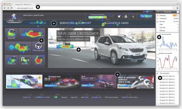 profitable-ecommerce-testing5