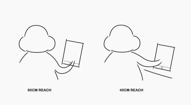 Two illustrations of a person reaching for a device, from 80cm to 40cm
