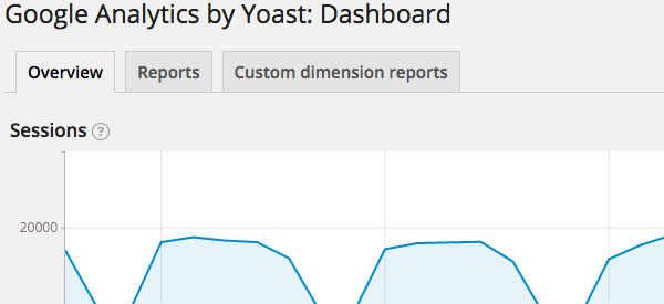 Screenshot of the Google Analytics by Yoast WordPress Plugin