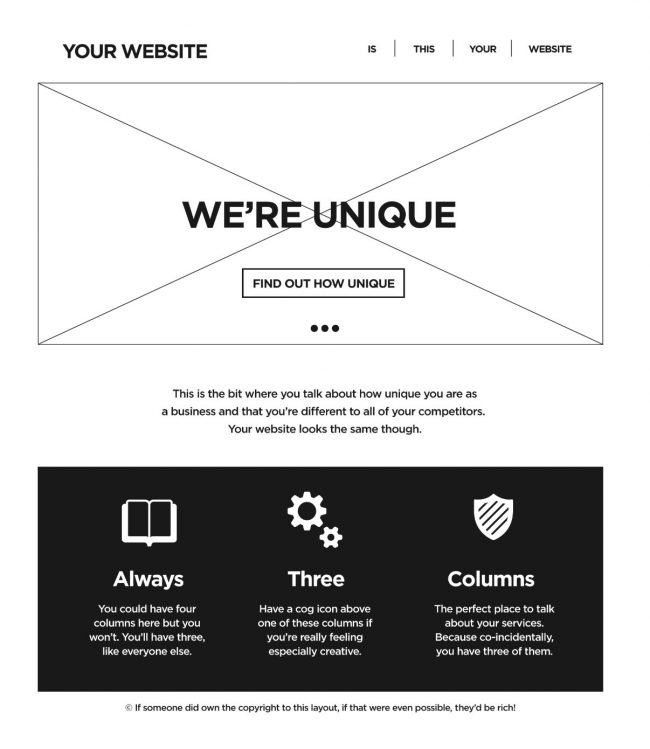 An image showing a web design template that is commonly used by businesses