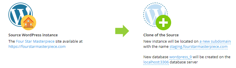Cloning a WordPress site with the WordPress Toolkit